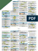 LaserJet Quick Reference Boot Diagnostics