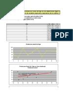 11- Excel - Pronostico - Ejercicio VACÍO Primera Parte
