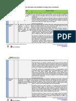 10 Países de LAC Tiene Una Ley Que Prohíbe El Uso Del CFH 12SET2016 PDF