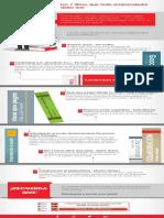 Infografia Siete Libros Que Todo Emprendedor Debe Leer UVM