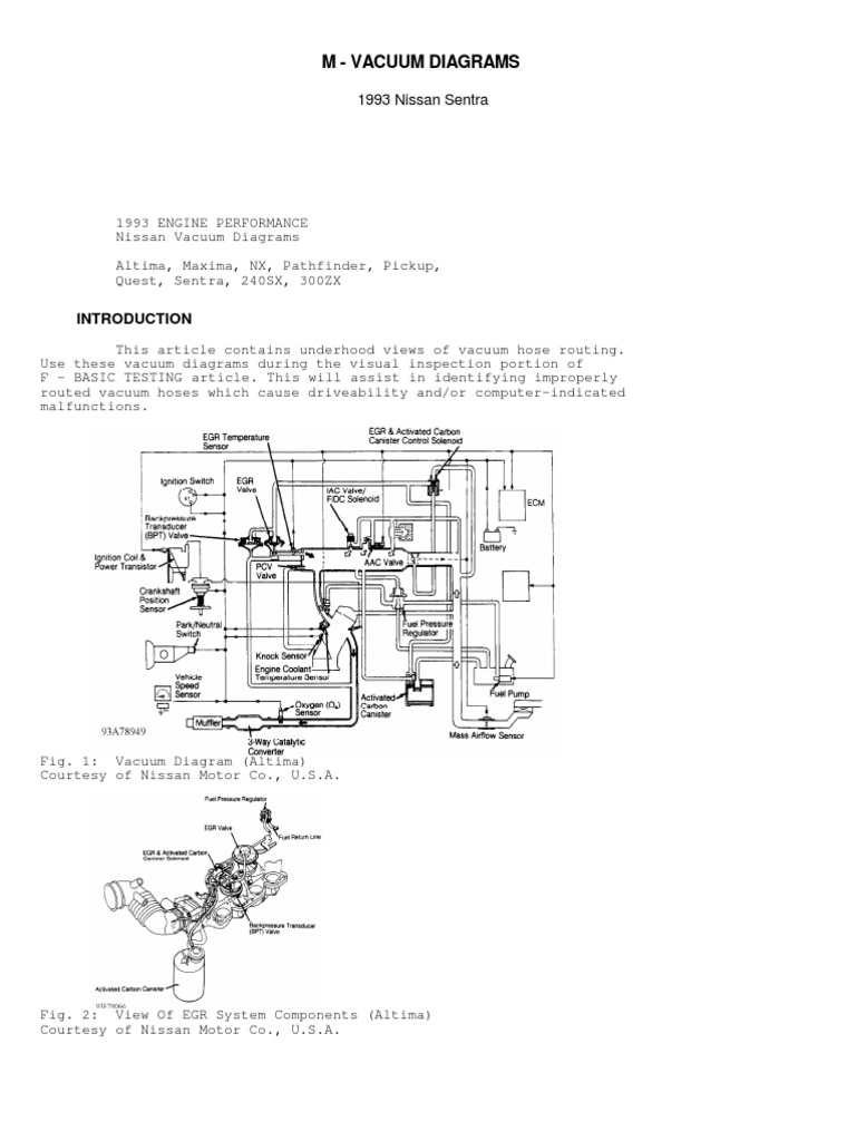 Nissan Sentra Vacuum Diagram Trusted Wiring Diagrams 96 Maxima Engine 1993 2005 Fuse