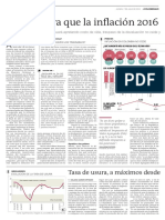 A Rezar Para Que La Inflación 2016 Sea de 6,5%