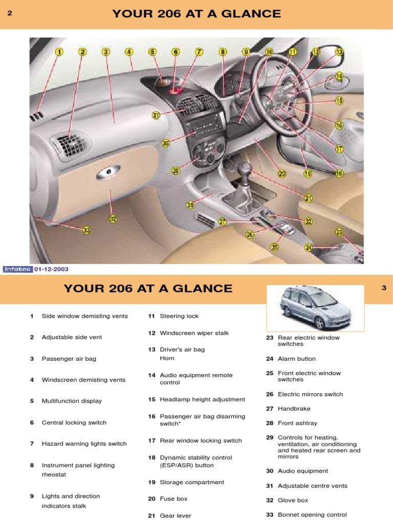 Manual Peugeot 206 | Manual Transmission | Diesel Engine