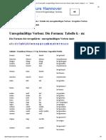 A1, A2, B1, B2, C1, C2 Deutsch_ Grammatik_ Unregelmäßige Verben; Kommen, Können, Laden, Lassen, Mögen, k - m ..