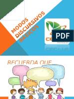 lasformasdiscursivasbsicas-091126193308-phpapp01