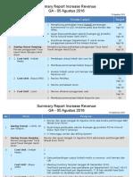 Summary Report Increase Revenue