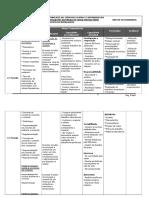Planificaçãoanual 16 17 IEFM CEF