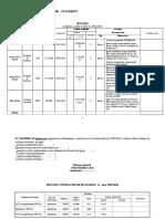 DECLARATIE CREDITE LA ALTE BANCI 29.02.2016.doc