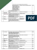 Bases de Datos y Buscadores-2