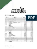 Mid Iowa Schedule 2016