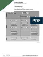 Sisema refrigeracion SEW.pdf