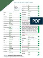 Liste Alimentaire OptionPlus Weight Watchers 13-07-2010