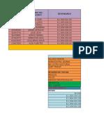 40 Wilches Osney Evaluacion Excel