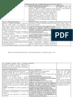Cuadro Paralelo Decreto 3075 y Resolucion 2674 (E)