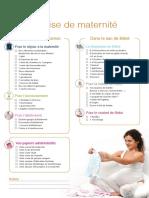 Checklist Valise Maternite