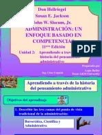 Cap2 - Aprendiendo a Traves de La Historia Del Pensamiento Administrativo