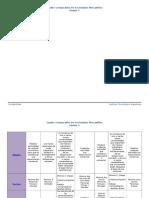 cuadrocomparativodetiposdesociedades-110728164719-phpapp01