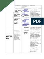 Cuadro Comparativo de Sistemas CAD
