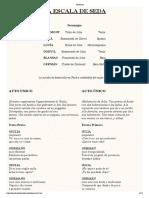 La scala di seta_Rossini. Libreto.pdf