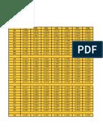 Copy of Tabele Teste Z t Chi2 F