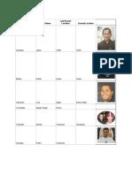 Missing Clergy PDF
