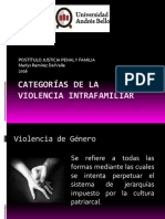 3. Categorías de la VIF.pdf