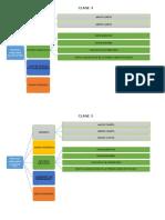 Tipos de procesos Codigo General del Proceso