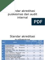 Standar akreditasi puskesmas dan audit internal.pptx