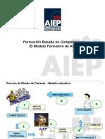 Documents.tips Formacion Basada en Competencias Modelo Formativo Aiep