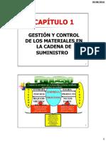 1-Gestión por Procesos.pdf