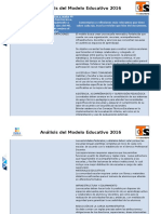 1. Formato_analisis Modelo Educ Teles. CTE