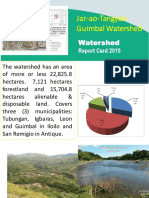 Jar Ao Tangyan Guimbal Watershed Score Card