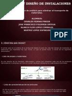 Planeación y Diseño de Instalaciones (2.4)