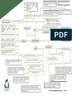 Mapa Conceptual Cultura Corporativa Equipo Rik