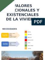 Valores Funcionales y Existenciales de La Vivienda