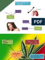 MEDICINA LEGAL -DROGAS.pptx