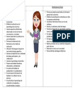 Infografía de Profesor