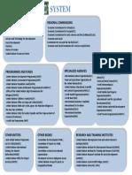 Ecosoc Chart