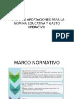 Fondo de Aportaciones Para La Nomina Educativa y