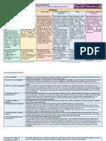 Herramienta Pedagógica MMDE para Trabajar Acuerdos y Plebiscito