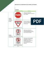 Clasificación y Significado de Las Señales de Transito MTC - Perú