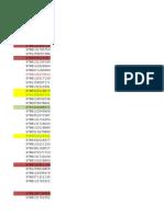 Stock Books Uploading Pending on Amz