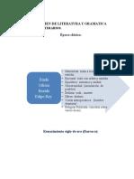 Resumen-Bachillerato-ESPAÑOL-COMPLETE.docx