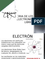 Teoría Electrones Libres
