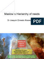 Maslow`s Hieriarchy of needs