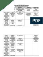 ΠΤΔΕ Πρόγραμμα Εξετάσεων Σεπτεμβρίου 2016