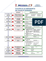 Clasificacion herramientas.pdf