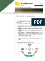 Elementos de La Comunicación - MEC