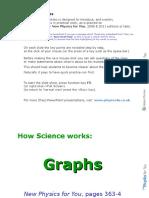 HowScienceWorks Graphs