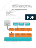 Materials Management.doc